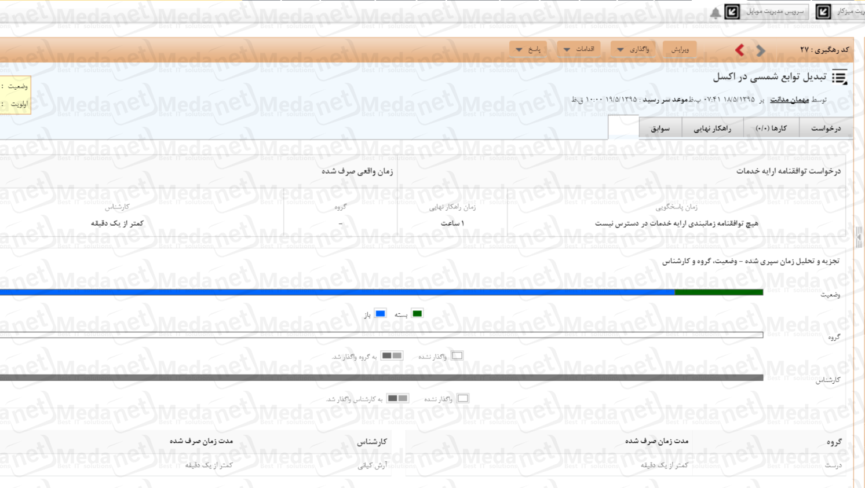 محاسبه زمان سپری شدن انجام درخواست های کاربران