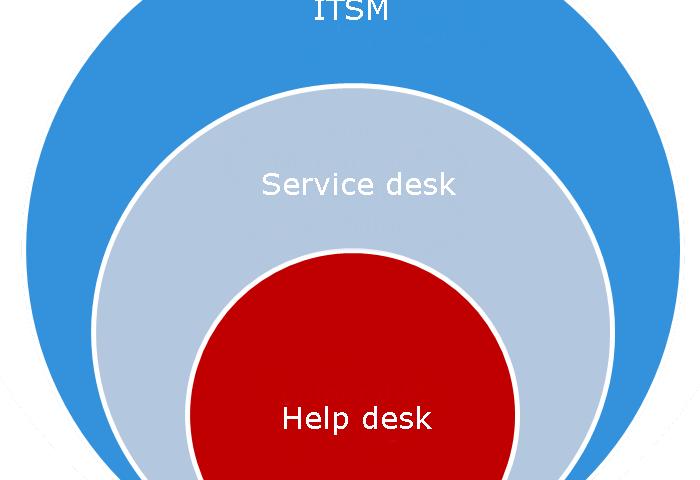 میز کمک و میز خدمت