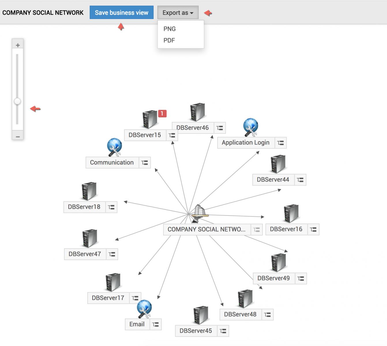 نقشه روابط بین CI ها در CMDB