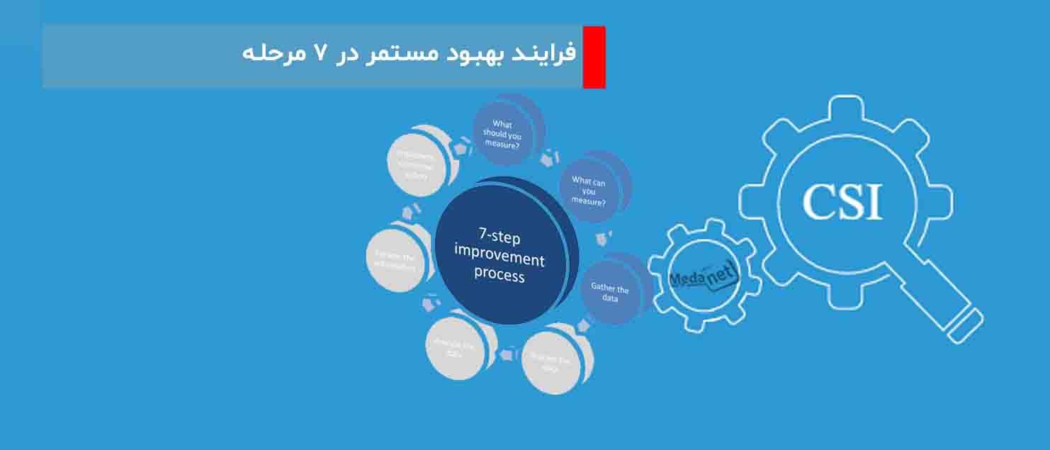 فرایند بهبود مستمر در ۷ مرحله